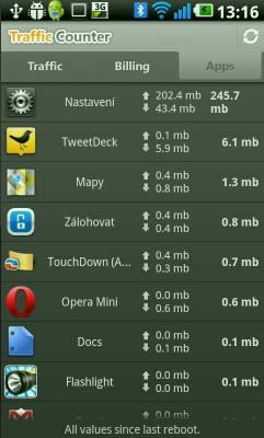 Traffic Counter Pro stažení download